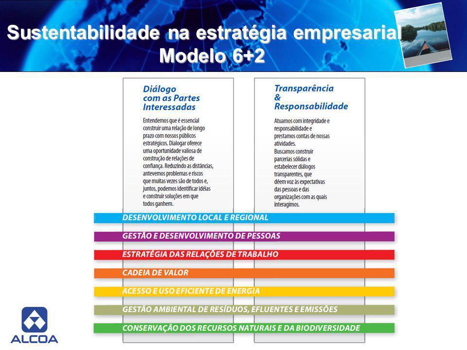 Sustentabilidade na estratégia empresarial