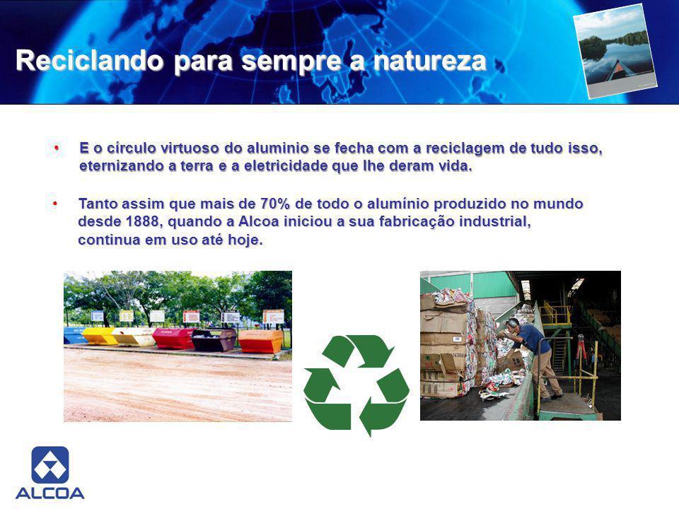 Reciclando para sempre a natureza