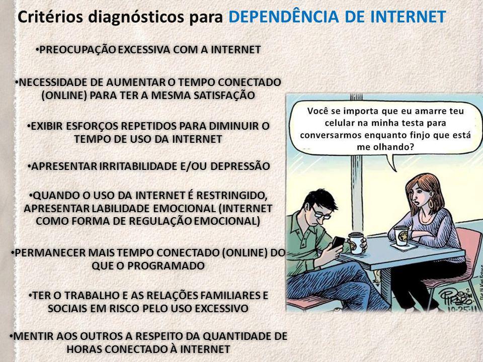 Critérios diagnósticos para DEPENDÊNCIA DE INTERNET