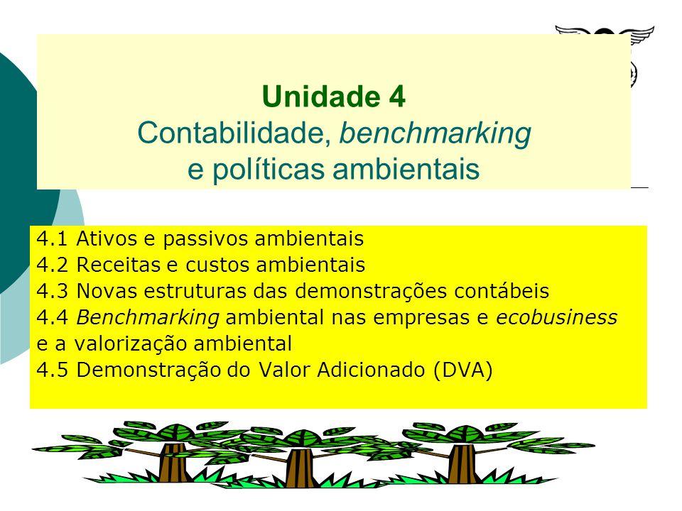 Unidade 4 Contabilidade, benchmarking e políticas ambientais