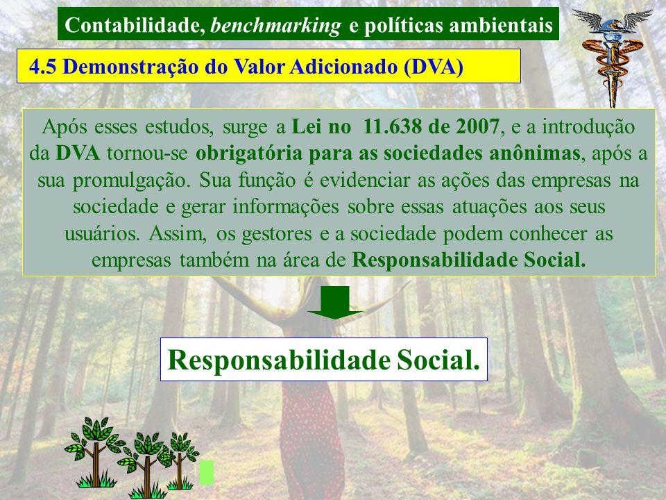 Responsabilidade Social.