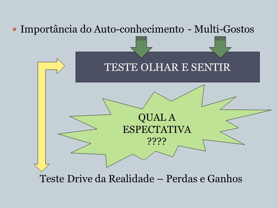 TESTE OLHAR E SENTIR Importância do Auto-conhecimento - Multi-Gostos