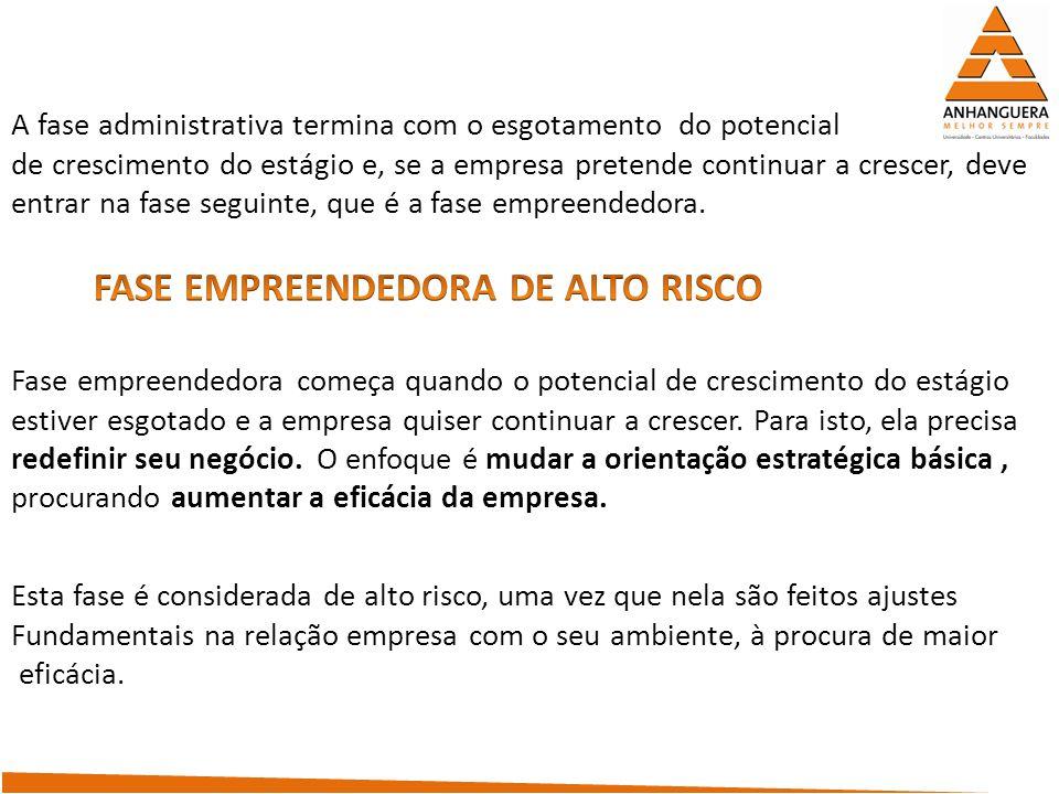 FASE EMPREENDEDORA DE ALTO RISCO