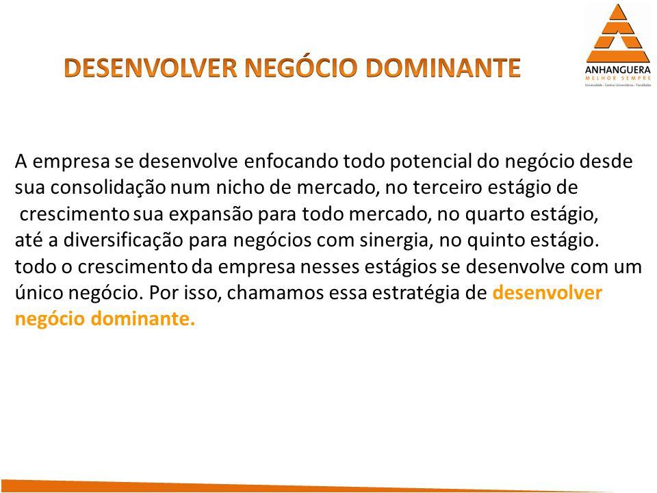 DESENVOLVER NEGÓCIO DOMINANTE