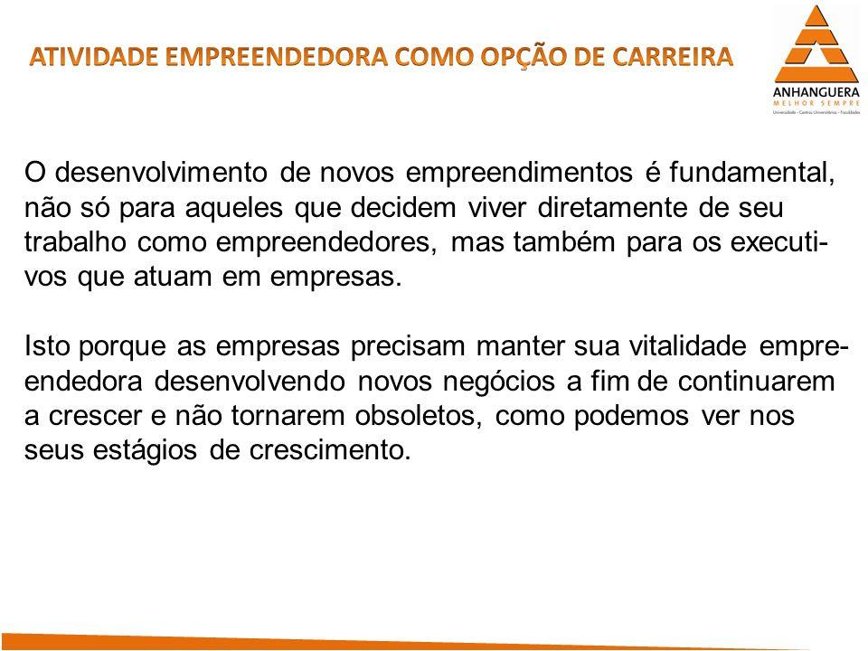 ATIVIDADE EMPREENDEDORA COMO OPÇÃO DE CARREIRA