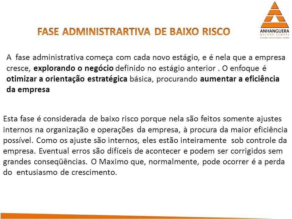 FASE ADMINISTRARTIVA DE BAIXO RISCO