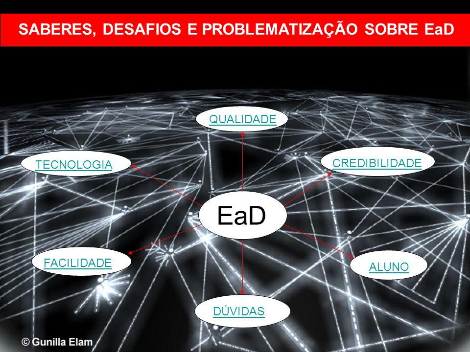 EaD SABERES, DESAFIOS E PROBLEMATIZAÇÃO SOBRE EaD QUALIDADE TECNOLOGIA
