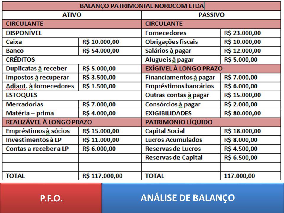 P.F.O. ANÁLISE DE BALANÇO