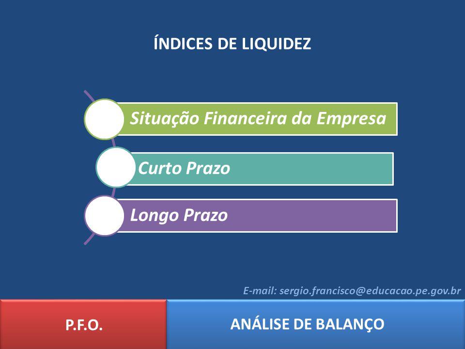 Situação Financeira da Empresa