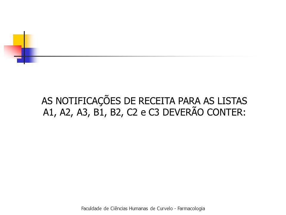AS NOTIFICAÇÕES DE RECEITA PARA AS LISTAS
