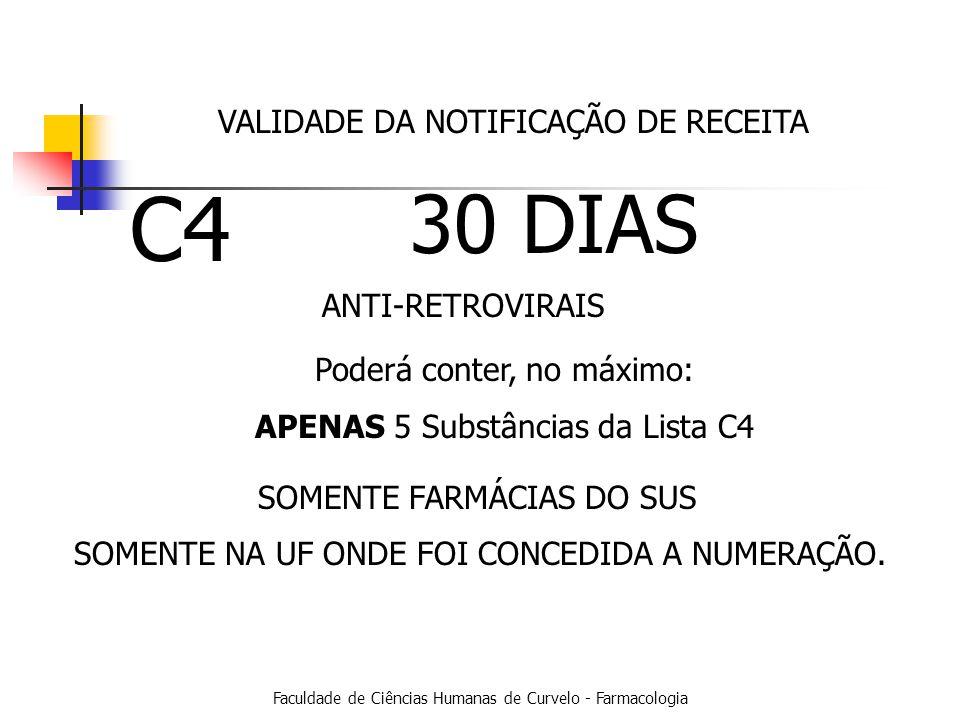 C4 30 DIAS VALIDADE DA NOTIFICAÇÃO DE RECEITA ANTI-RETROVIRAIS
