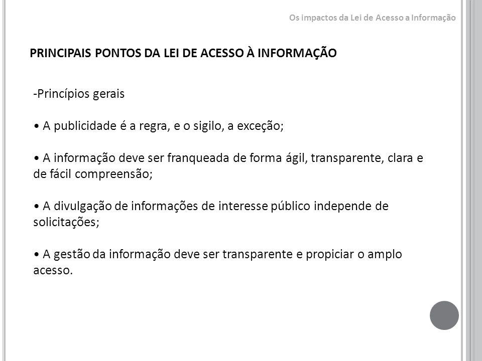 PRINCIPAIS PONTOS DA LEI DE ACESSO À INFORMAÇÃO