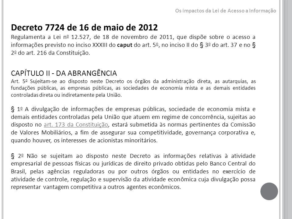 Decreto 7724 de 16 de maio de 2012 CAPÍTULO II - DA ABRANGÊNCIA