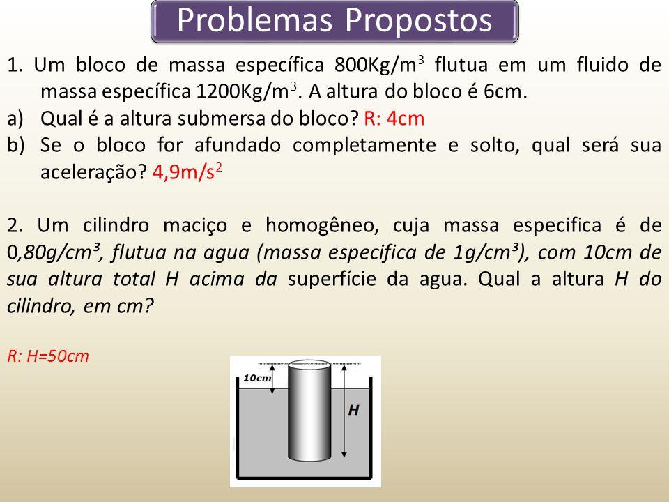 Problemas Propostos 1. Um bloco de massa específica 800Kg/m3 flutua em um fluido de massa específica 1200Kg/m3. A altura do bloco é 6cm.