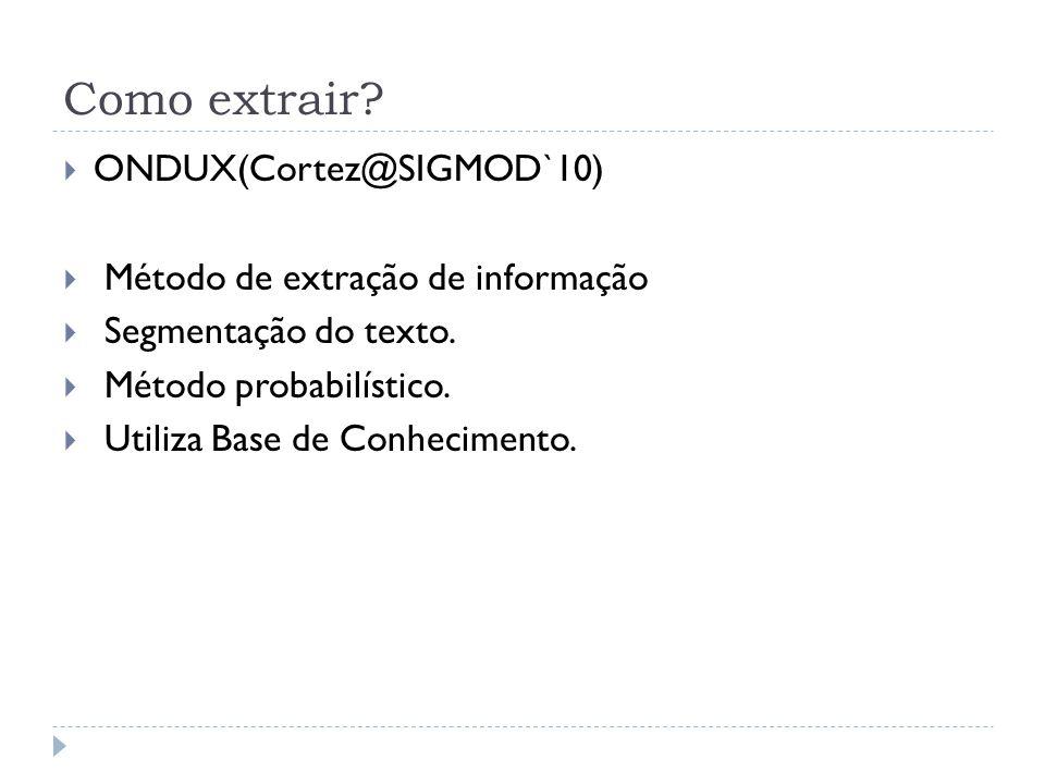 Como extrair ONDUX(Cortez@SIGMOD`10) Método de extração de informação