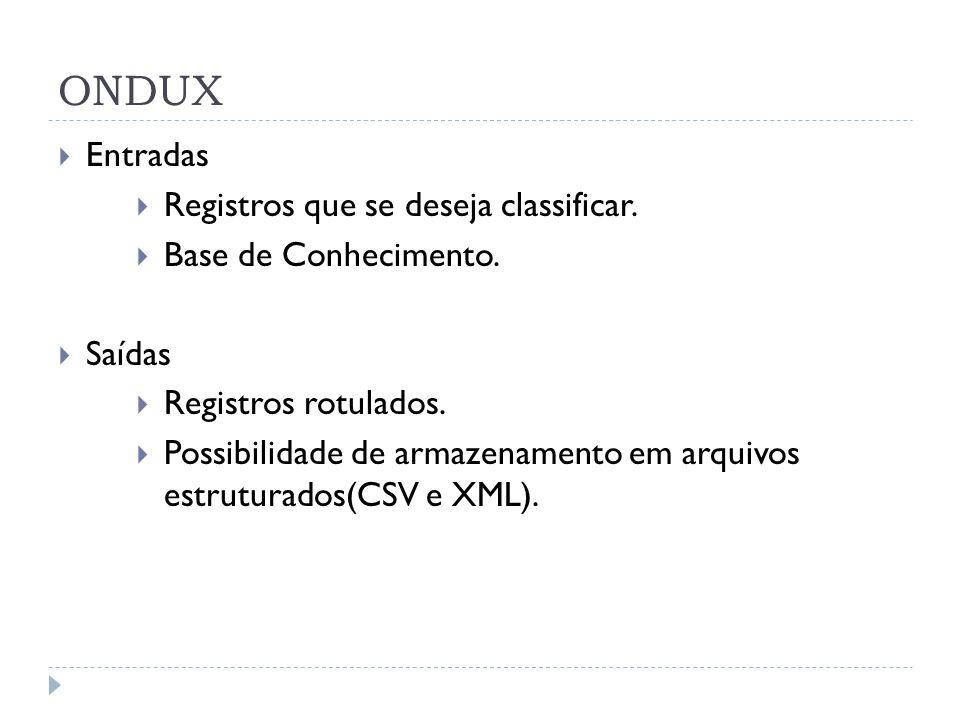 ONDUX Entradas Registros que se deseja classificar.