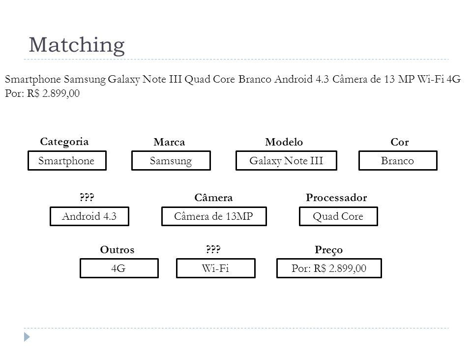 Matching Smartphone Samsung Galaxy Note III Quad Core Branco Android 4.3 Câmera de 13 MP Wi-Fi 4G Por: R$ 2.899,00.