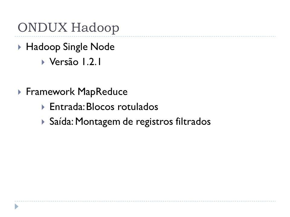ONDUX Hadoop Hadoop Single Node Versão 1.2.1 Framework MapReduce