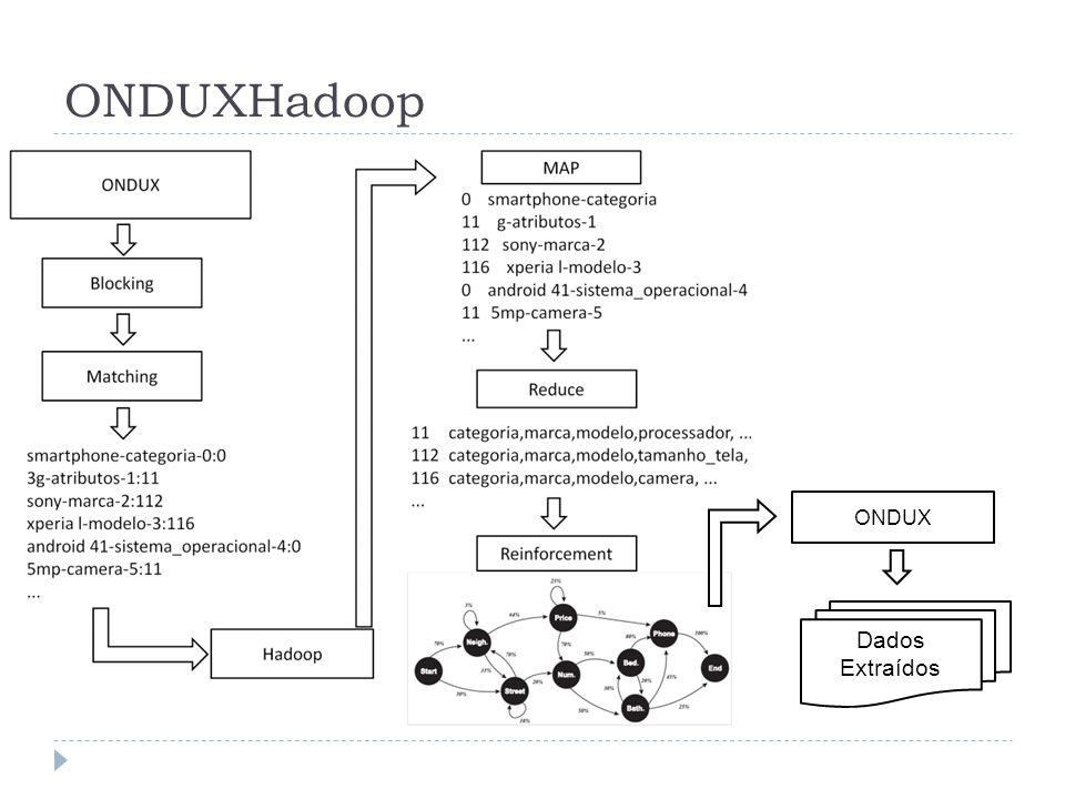 ONDUXHadoop ONDUX Dados Extraídos