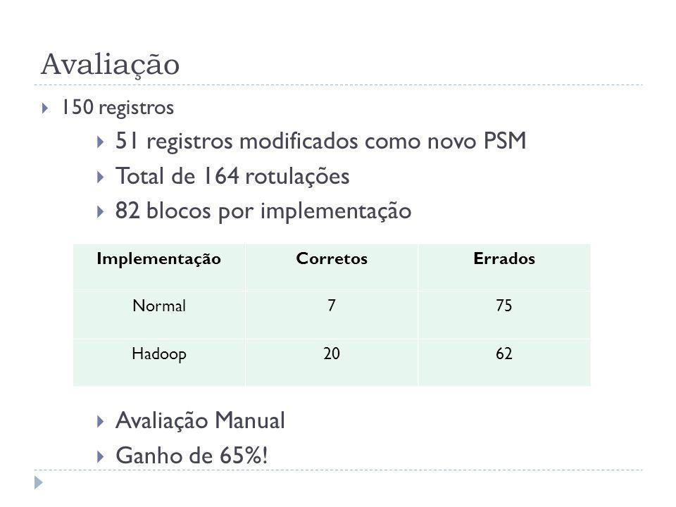 Avaliação 51 registros modificados como novo PSM