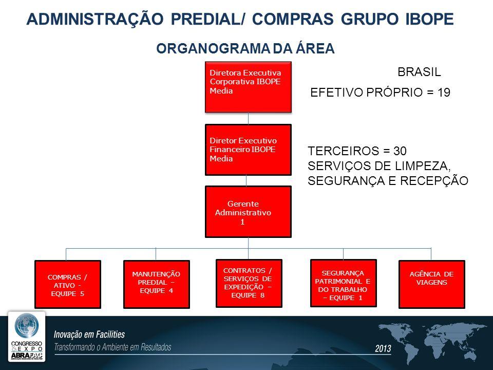 ADMINISTRAÇÃO PREDIAL/ COMPRAS GRUPO IBOPE