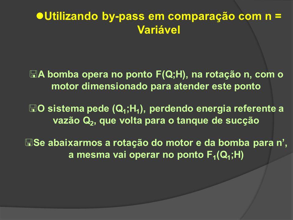 Utilizando by-pass em comparação com n = Variável
