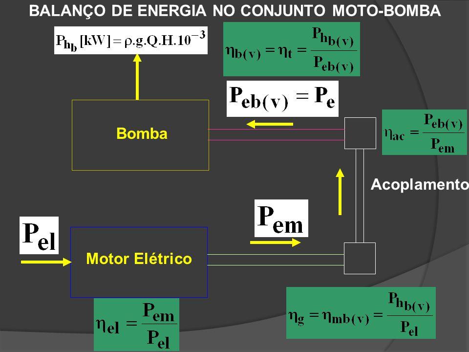 BALANÇO DE ENERGIA NO CONJUNTO MOTO-BOMBA