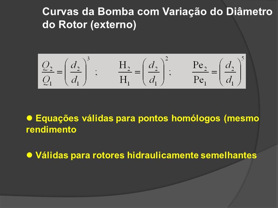 Curvas da Bomba com Variação do Diâmetro do Rotor (externo)