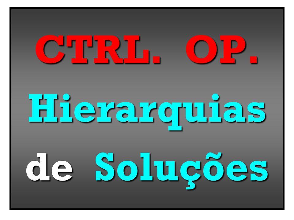 CTRL. OP. Hierarquias de Soluções