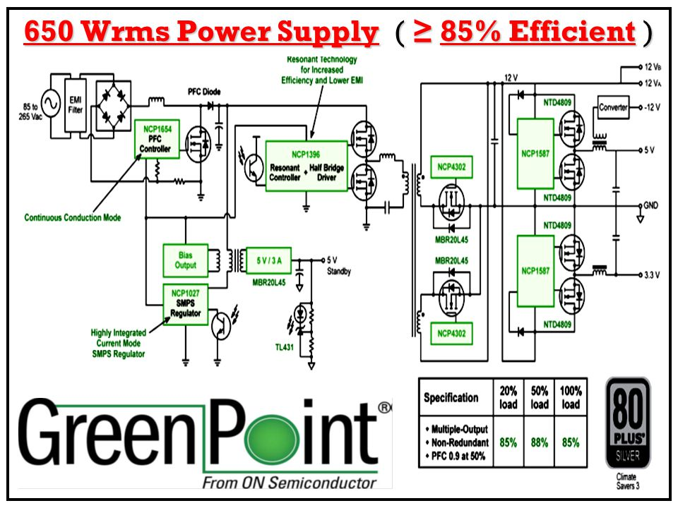 650 Wrms Power Supply ( ≥ 85% Efficient )