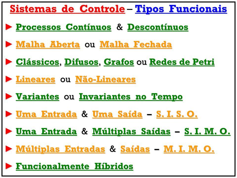Sistemas de Controle – Tipos Funcionais