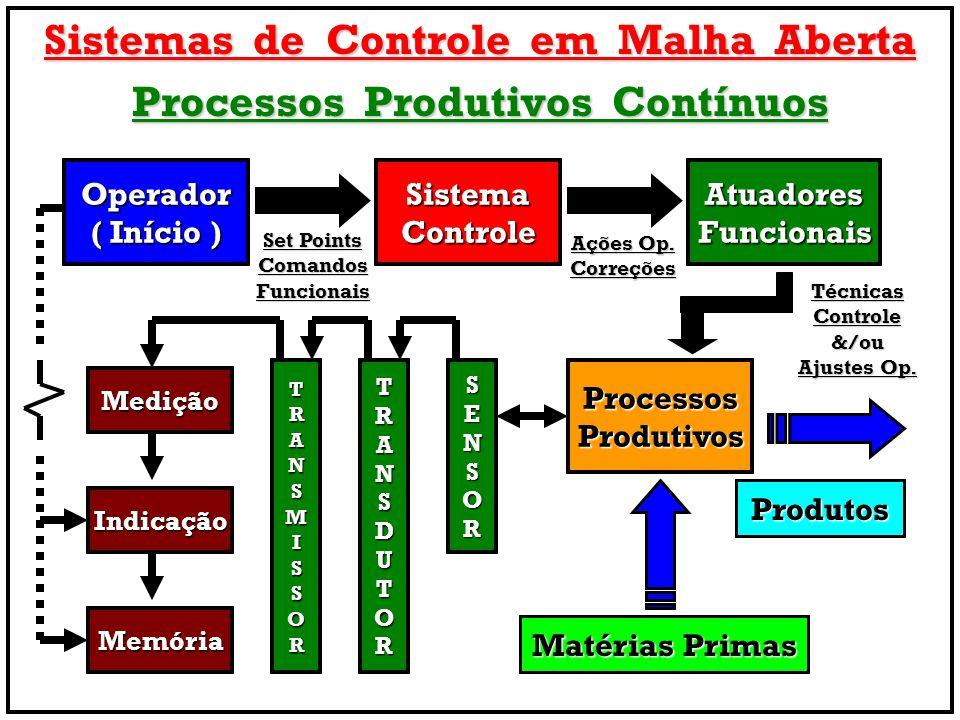 Sistemas de Controle em Malha Aberta Processos Produtivos Contínuos