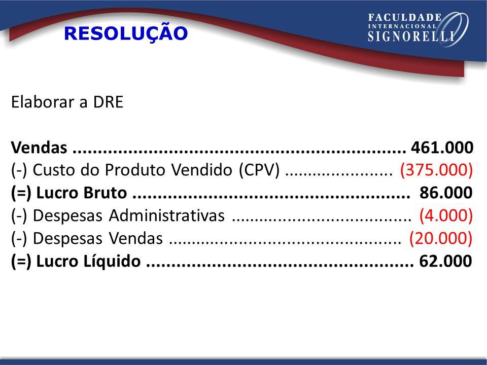 (-) Custo do Produto Vendido (CPV) ....................... (375.000)