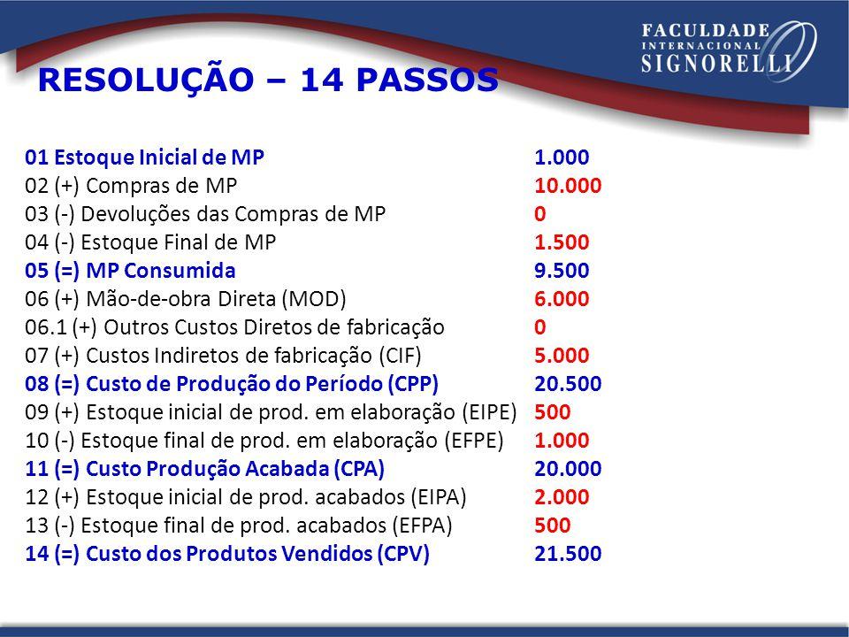 RESOLUÇÃO – 14 PASSOS 01 Estoque Inicial de MP 1.000