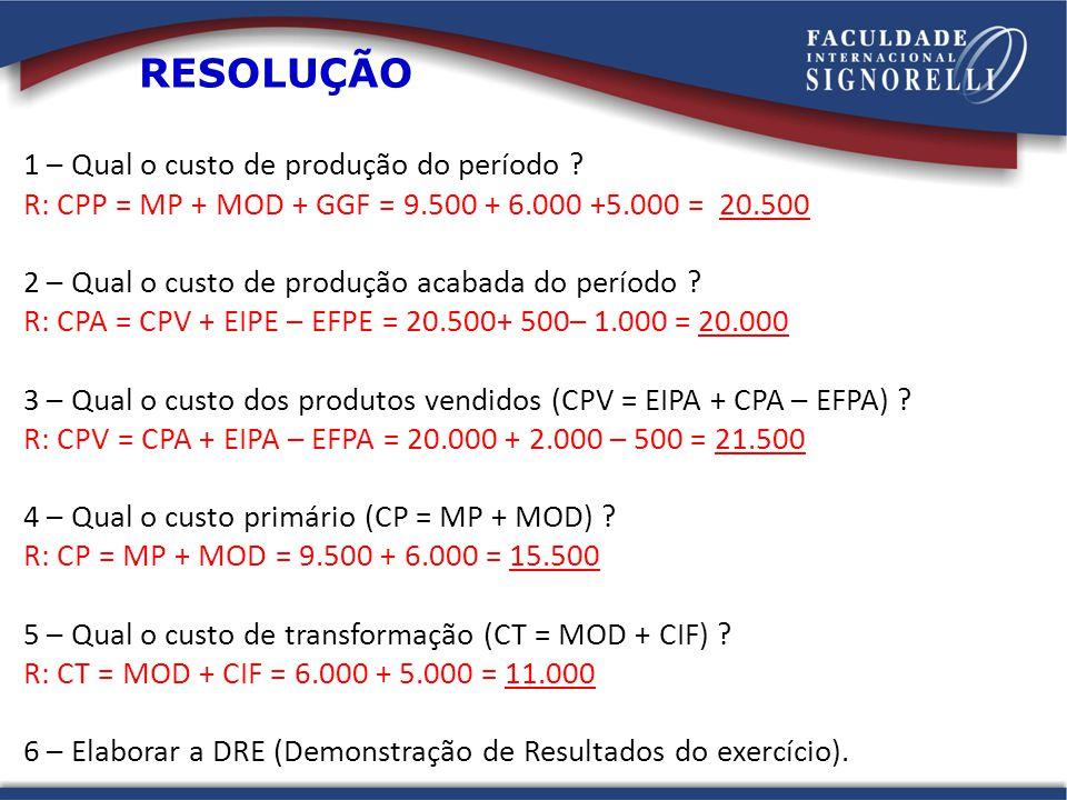 RESOLUÇÃO 1 – Qual o custo de produção do período