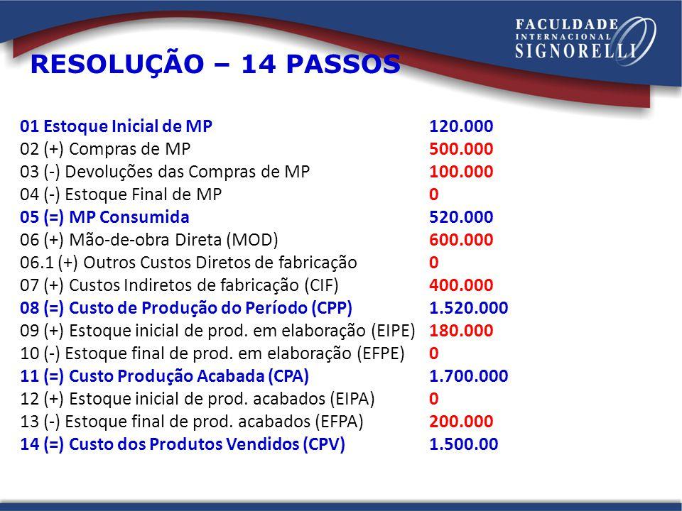 RESOLUÇÃO – 14 PASSOS 01 Estoque Inicial de MP 120.000