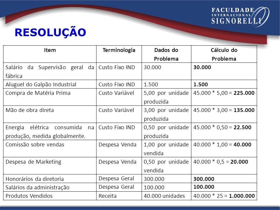 RESOLUÇÃO Item Terminologia Dados do Problema Cálculo do Problema
