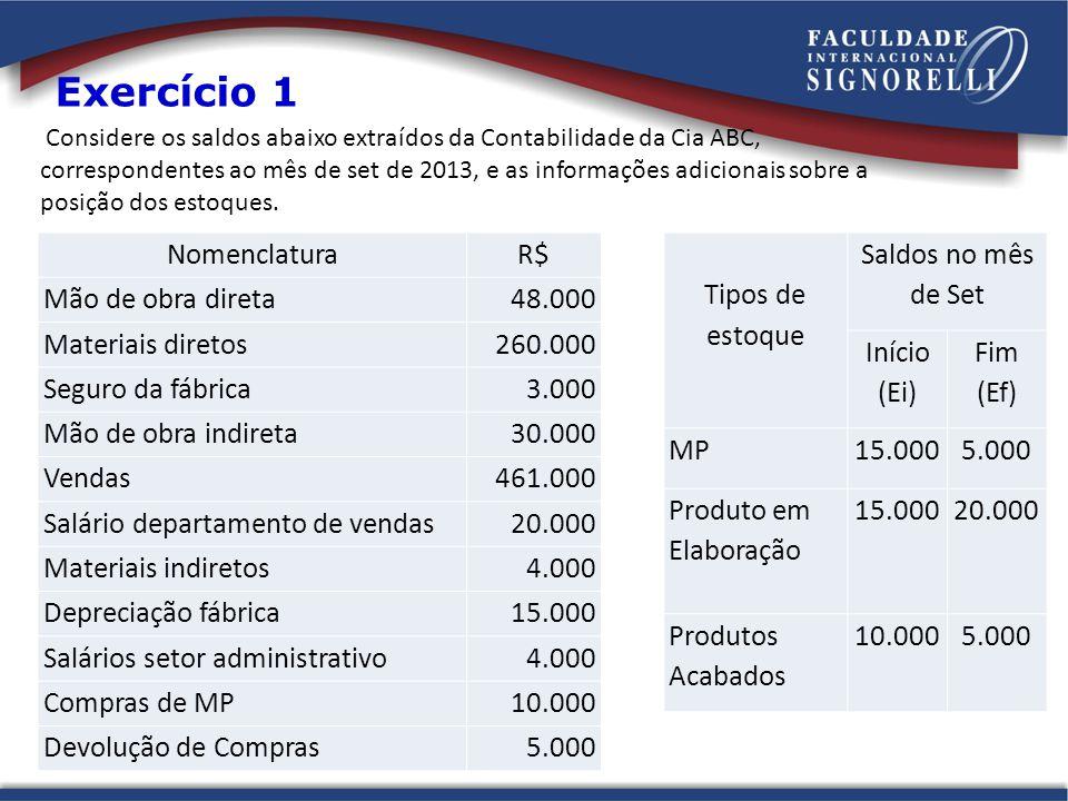 Exercício 1 Nomenclatura R$ Mão de obra direta 48.000