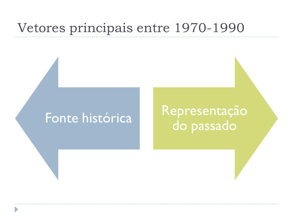 Vetores principais entre 1970-1990