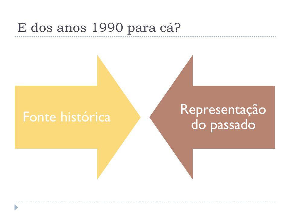 Representação do passado