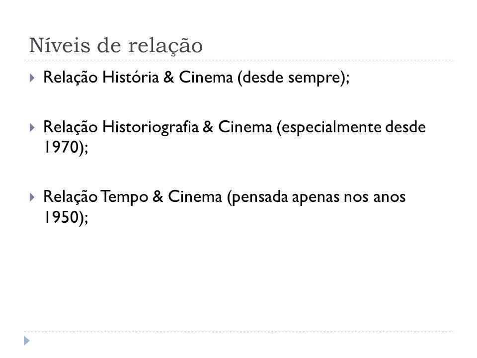 Níveis de relação Relação História & Cinema (desde sempre);