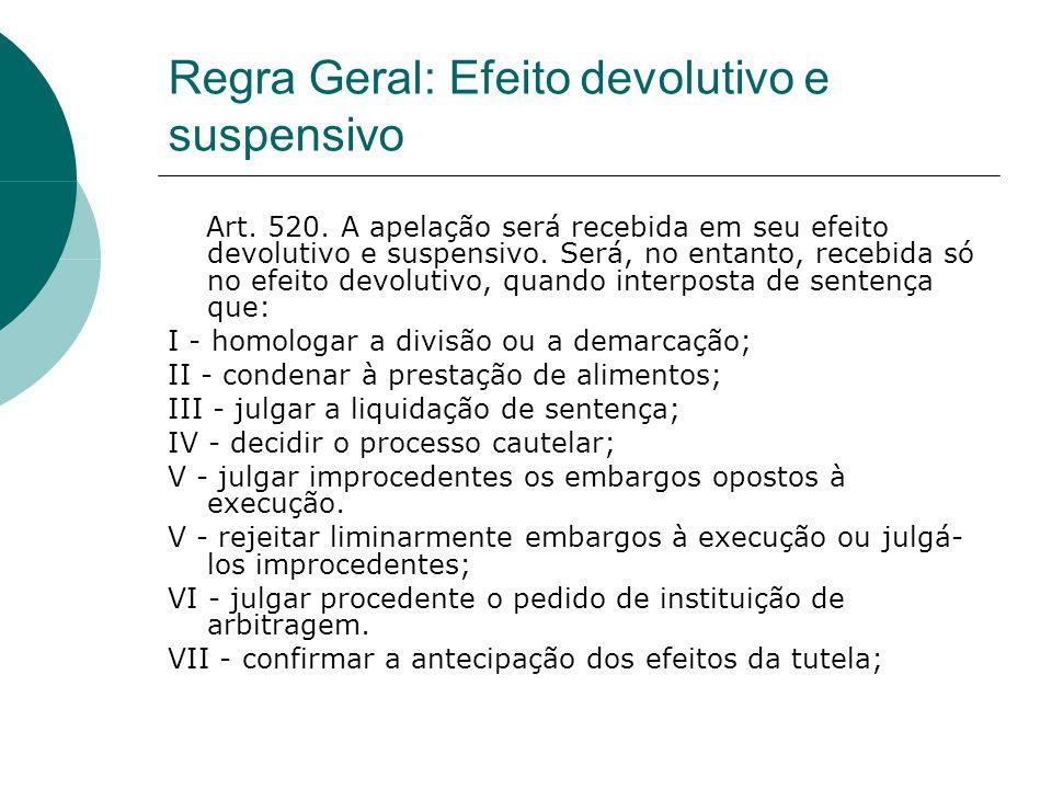 Regra Geral: Efeito devolutivo e suspensivo