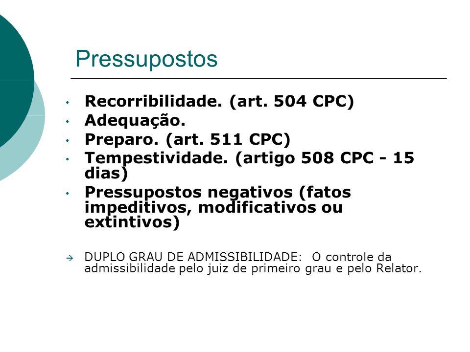 Pressupostos Recorribilidade. (art. 504 CPC) Adequação.