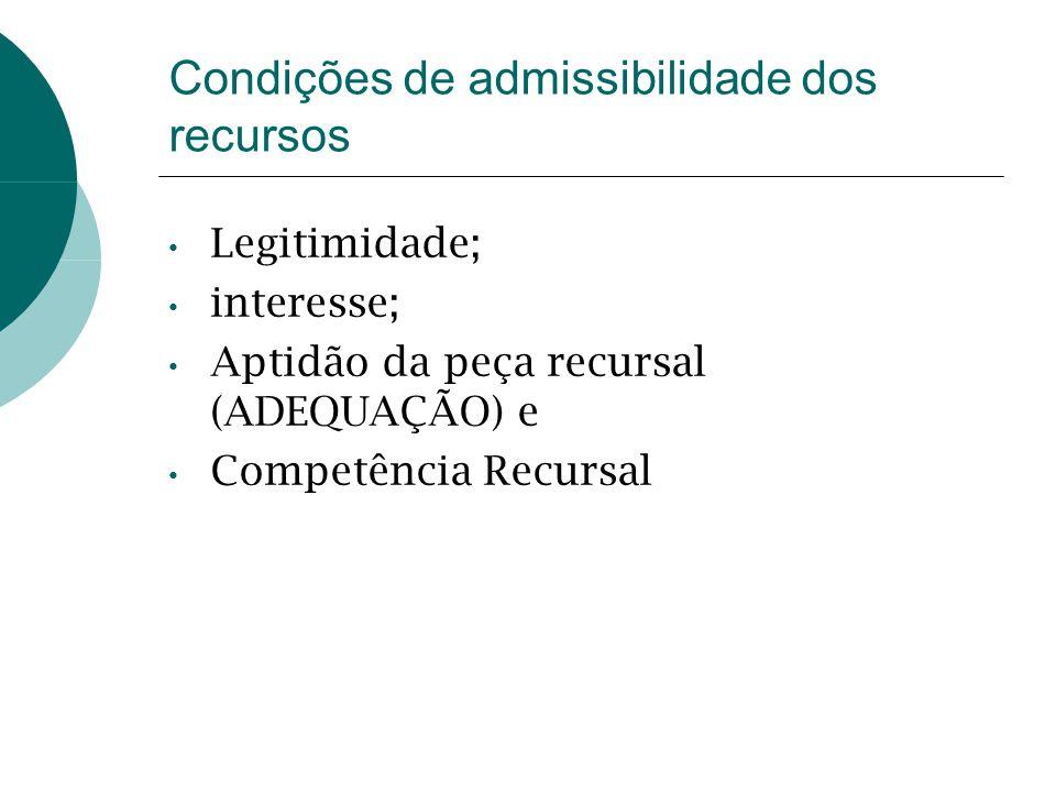 Condições de admissibilidade dos recursos