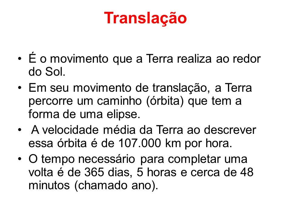 Translação É o movimento que a Terra realiza ao redor do Sol.