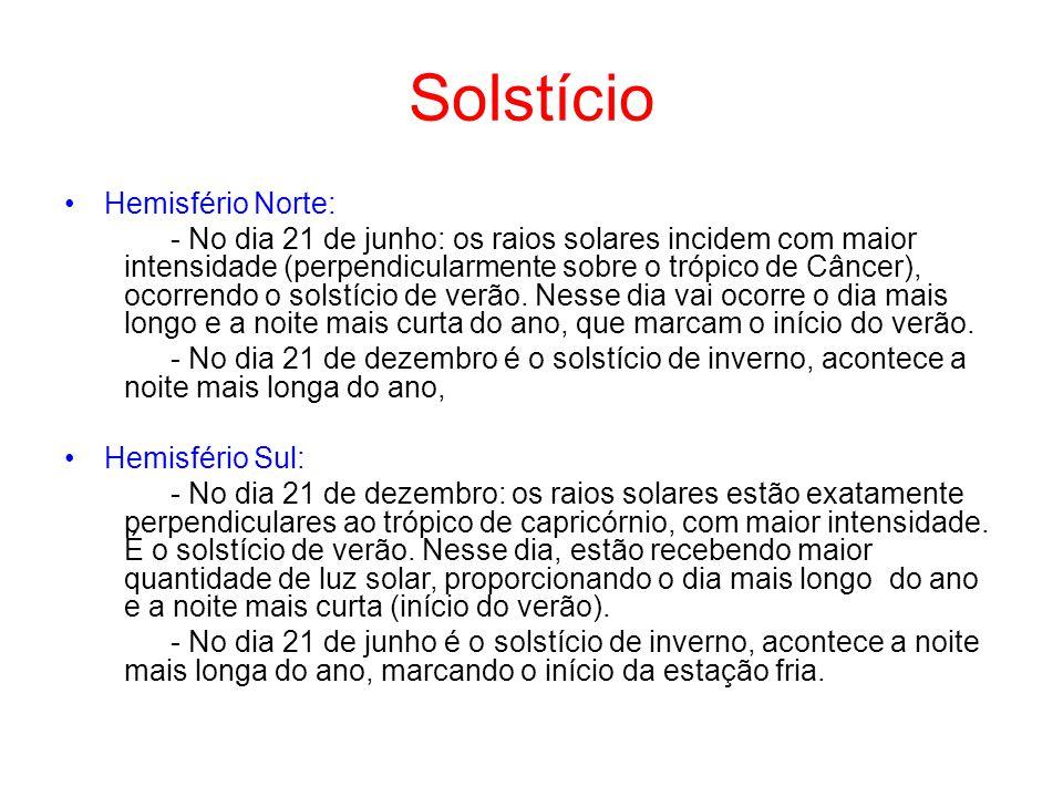 Solstício Hemisfério Norte: