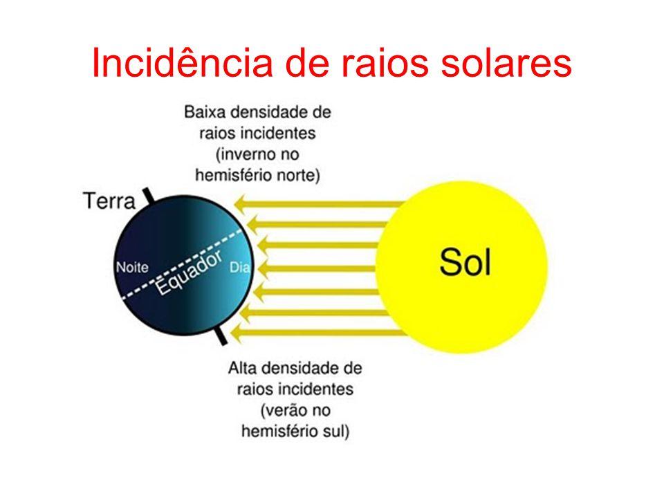 Incidência de raios solares
