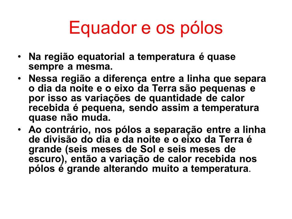 Equador e os pólos Na região equatorial a temperatura é quase sempre a mesma.