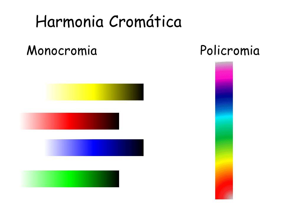 Harmonia Cromática Monocromia Policromia Do vermelho puro ao branco