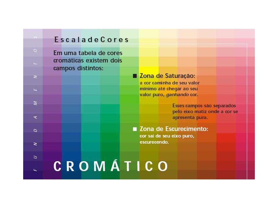 :: Escala de cores cromáticas :: :: Escala de cores cromáticas ::